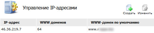 домен по умолчанию